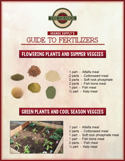 Grange Guide to Fertilizers